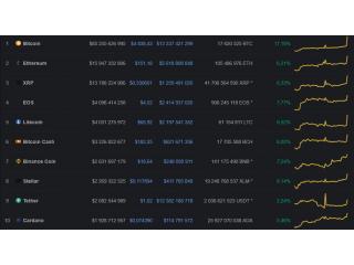 Bitcoin растет - Bitmain выпускает новые Antminer Asic